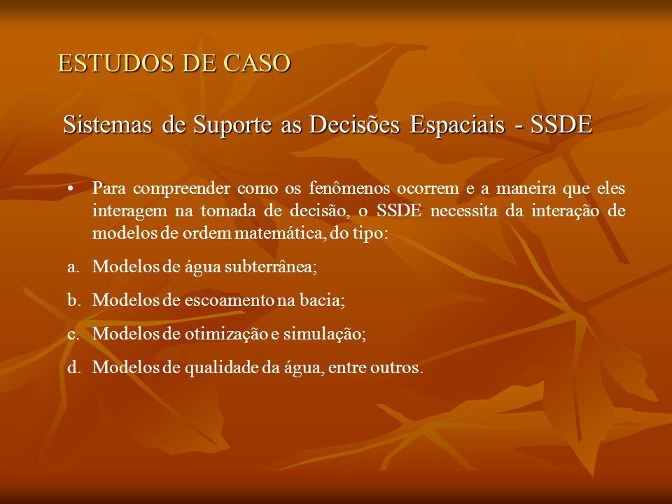 Sistemas de Suporte as Decisões Espaciais - SSDE
