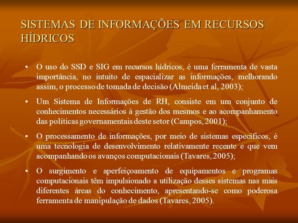 SISTEMAS DE INFORMAÇÕES EM RECURSOS HÍDRICOS