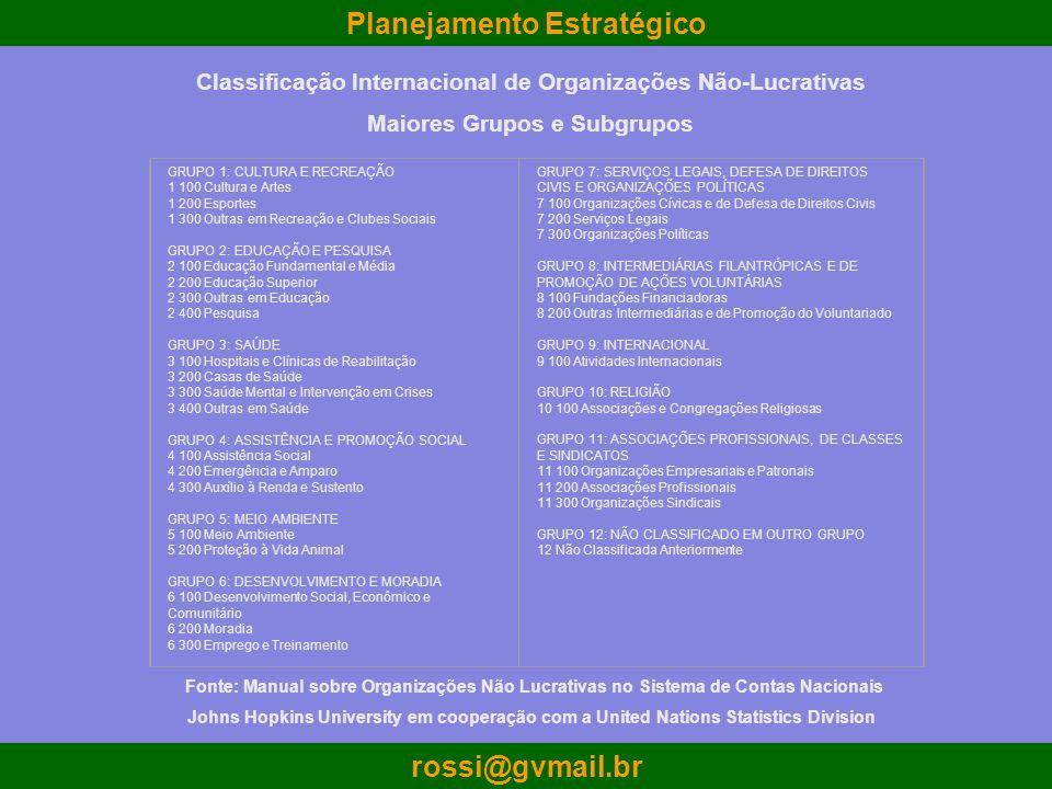 Classificação Internacional de Organizações Não-Lucrativas
