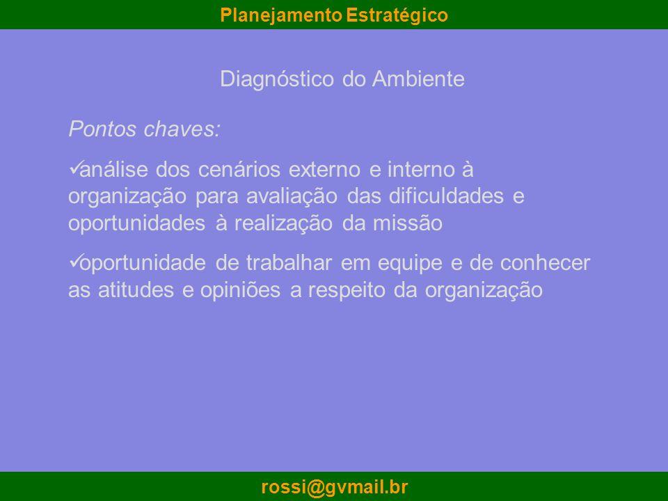 Diagnóstico do Ambiente