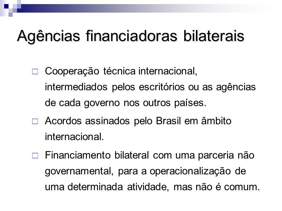 Agências financiadoras bilaterais