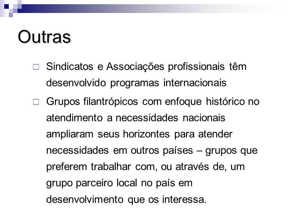 Outras Sindicatos e Associações profissionais têm desenvolvido programas internacionais.