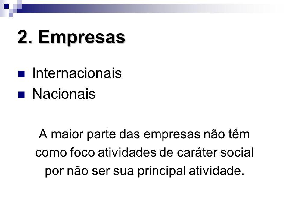 2. Empresas Internacionais Nacionais