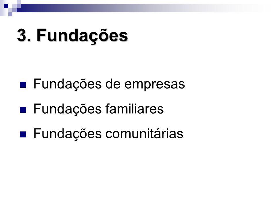 3. Fundações Fundações de empresas Fundações familiares