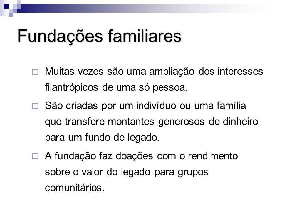 Fundações familiaresMuitas vezes são uma ampliação dos interesses filantrópicos de uma só pessoa.