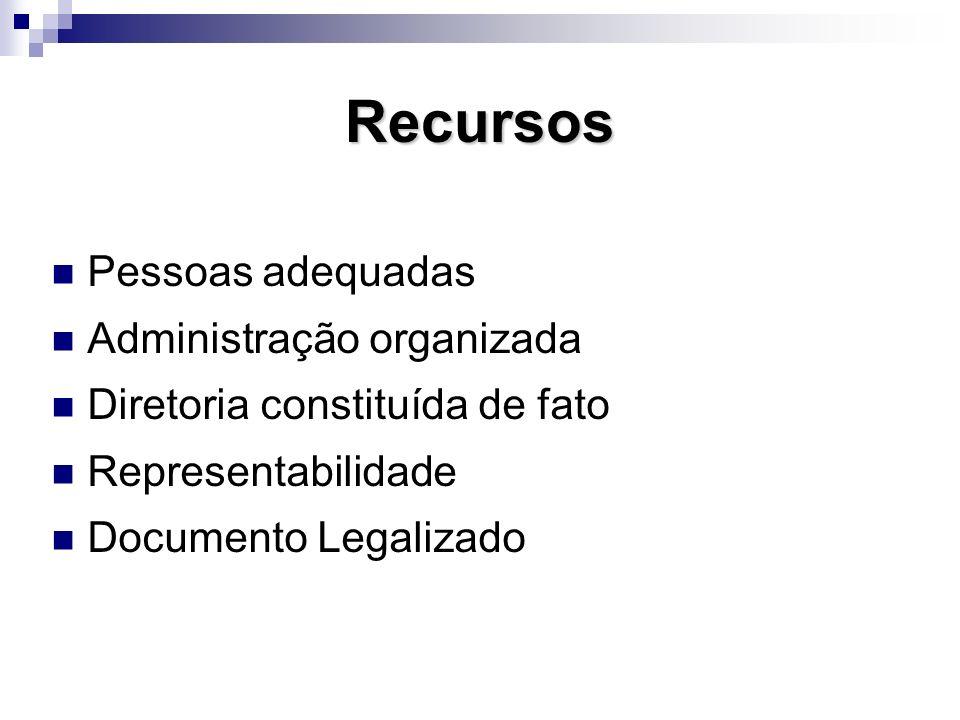 Recursos Pessoas adequadas Administração organizada