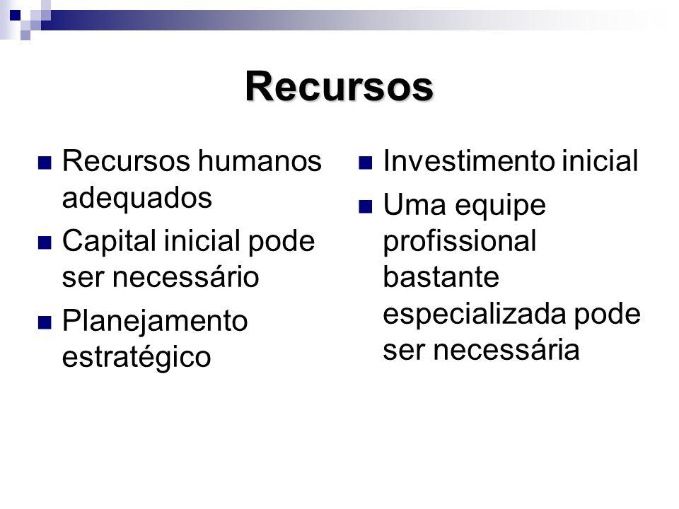 Recursos Recursos humanos adequados
