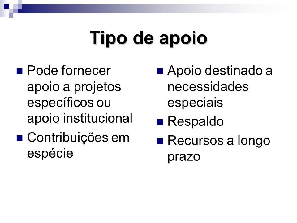 Tipo de apoioPode fornecer apoio a projetos específicos ou apoio institucional. Contribuições em espécie.
