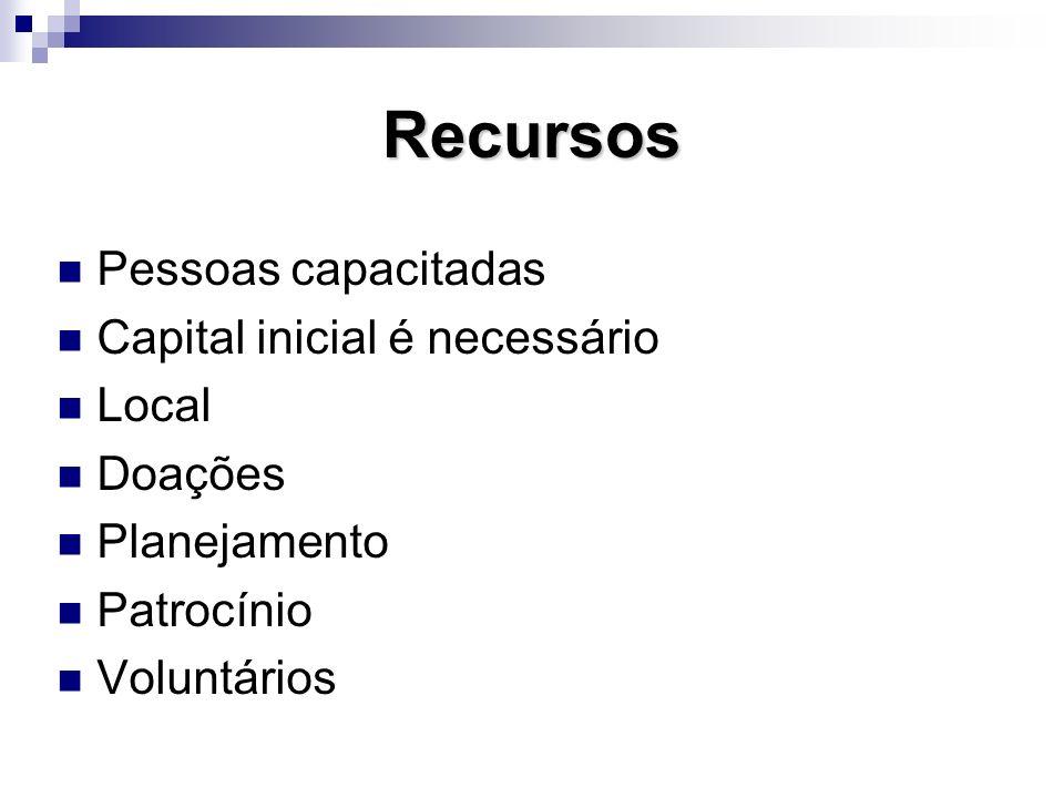 Recursos Pessoas capacitadas Capital inicial é necessário Local