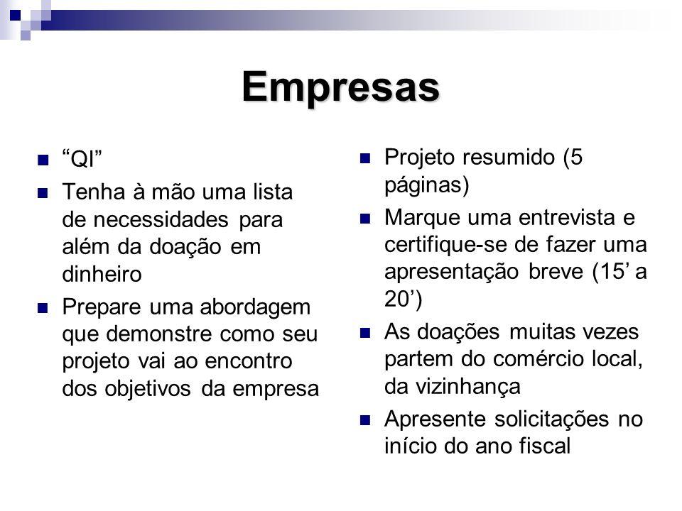 Empresas QI Projeto resumido (5 páginas)
