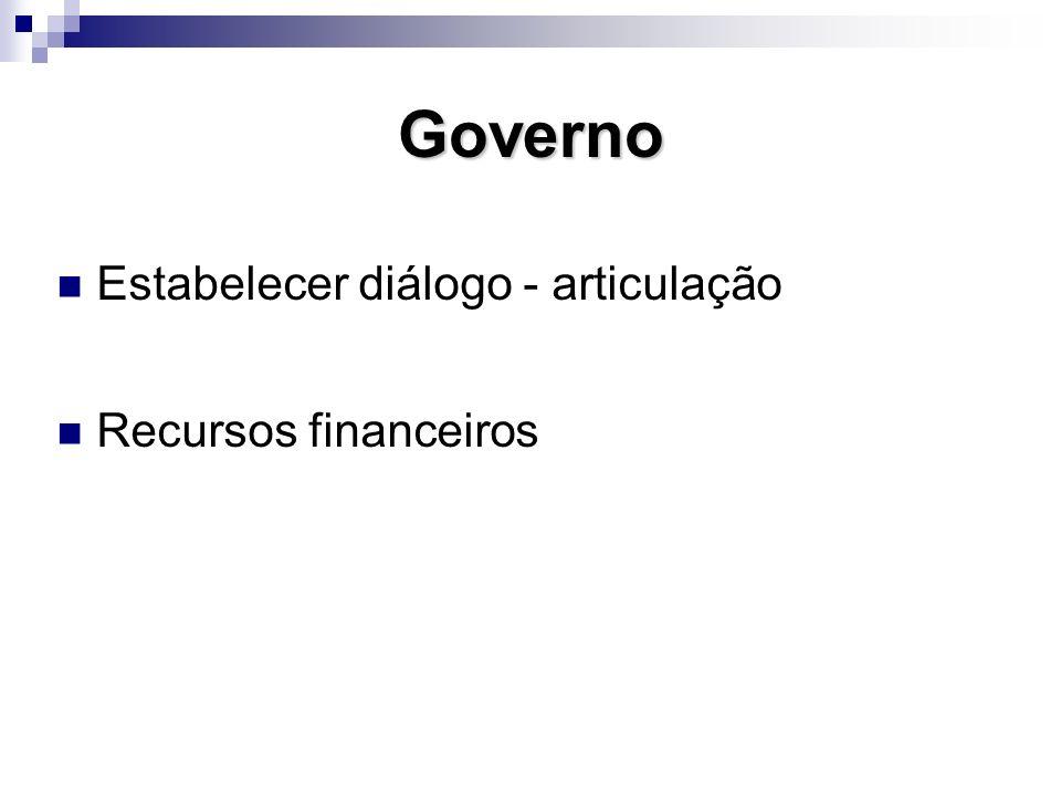 Governo Estabelecer diálogo - articulação Recursos financeiros