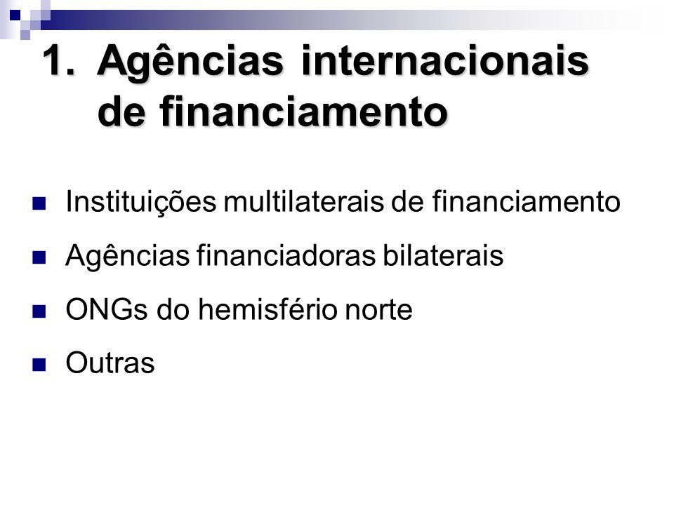Agências internacionais de financiamento