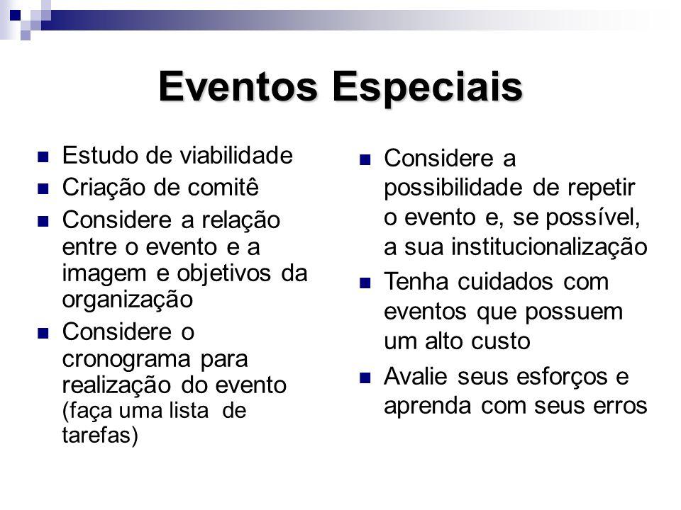 Eventos Especiais Estudo de viabilidade Criação de comitê