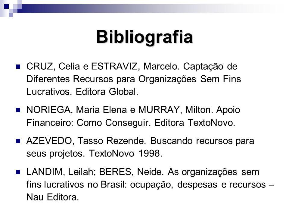 BibliografiaCRUZ, Celia e ESTRAVIZ, Marcelo. Captação de Diferentes Recursos para Organizações Sem Fins Lucrativos. Editora Global.