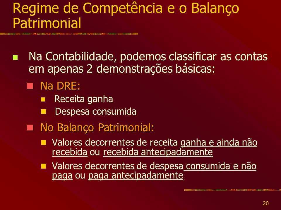 Regime de Competência e o Balanço Patrimonial