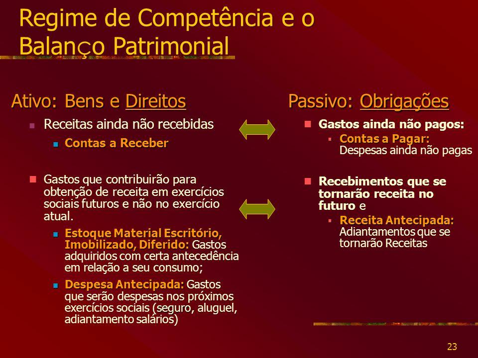 Passivo: Obrigações Regime de Competência e o Balanço Patrimonial
