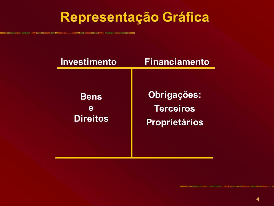Representação Gráfica Terceiros Proprietários