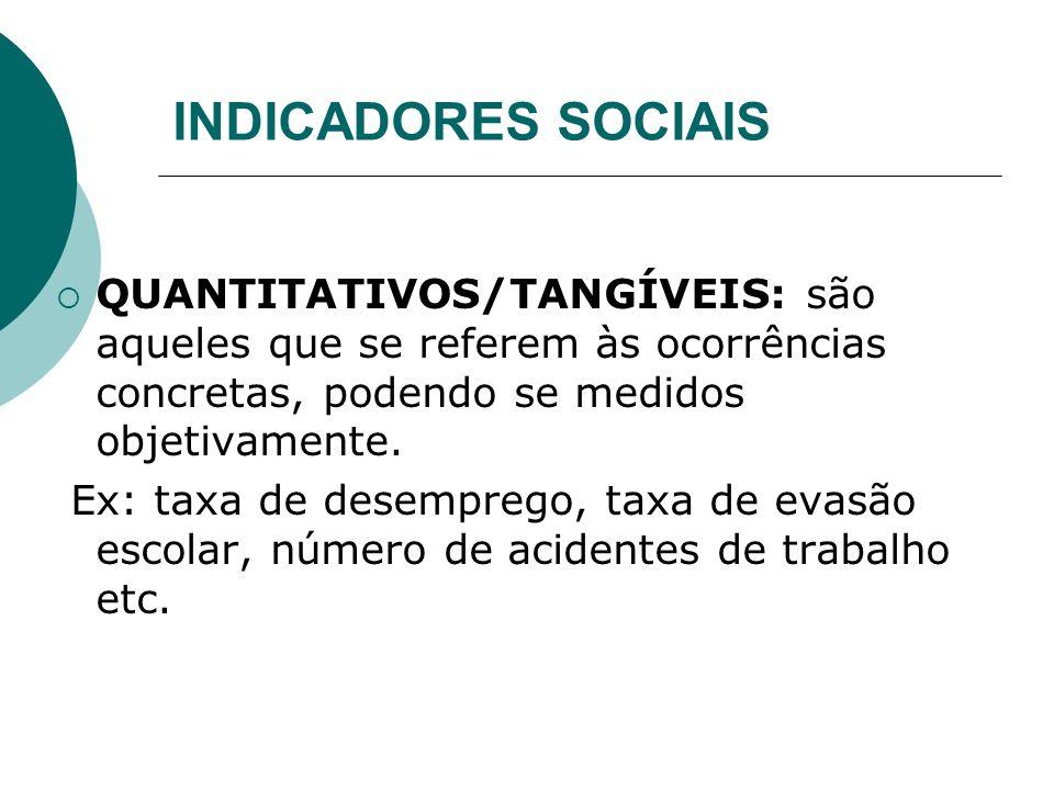 INDICADORES SOCIAIS QUANTITATIVOS/TANGÍVEIS: são aqueles que se referem às ocorrências concretas, podendo se medidos objetivamente.