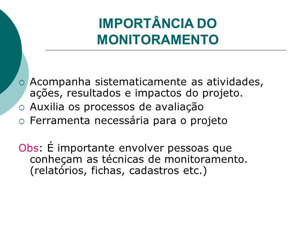 IMPORTÂNCIA DO MONITORAMENTO
