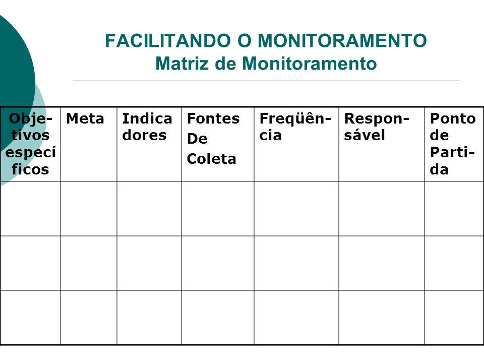 FACILITANDO O MONITORAMENTO Matriz de Monitoramento