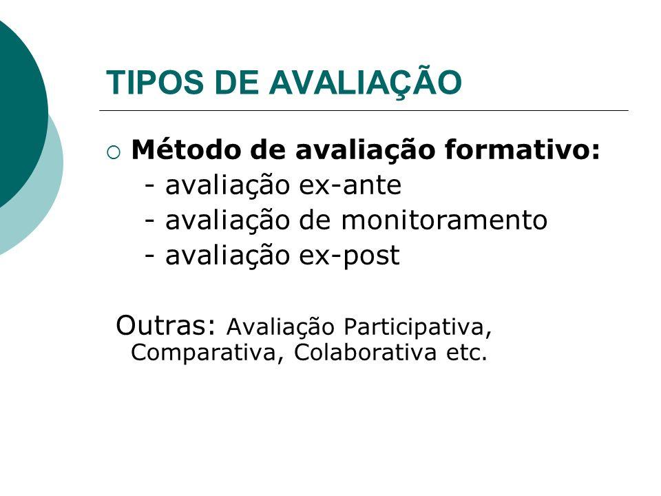 TIPOS DE AVALIAÇÃO Método de avaliação formativo: - avaliação ex-ante