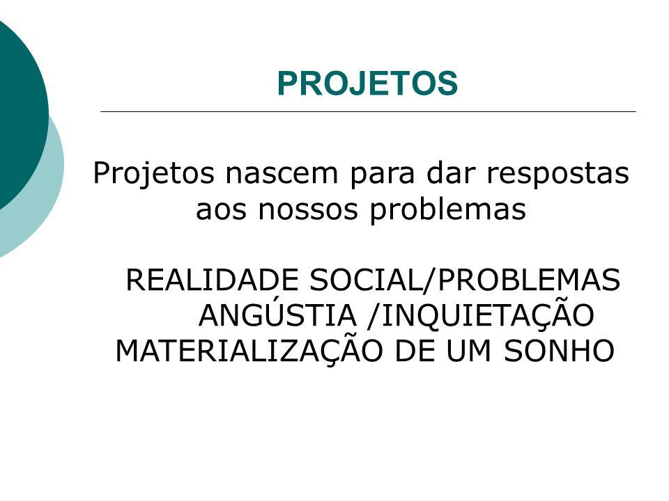 Projetos nascem para dar respostas aos nossos problemas