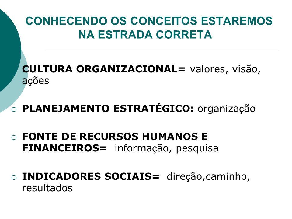CONHECENDO OS CONCEITOS ESTAREMOS NA ESTRADA CORRETA