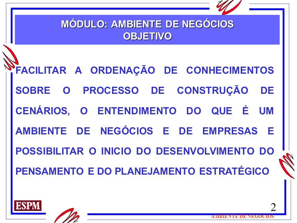 MÓDULO: AMBIENTE DE NEGÓCIOS OBJETIVO