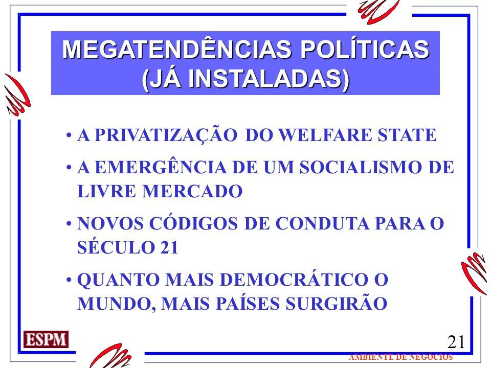 MEGATENDÊNCIAS POLÍTICAS