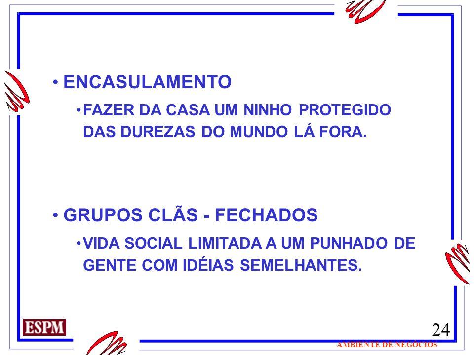 ENCASULAMENTO GRUPOS CLÃS - FECHADOS