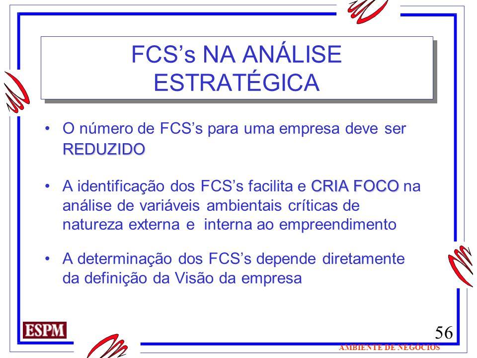 FCS's NA ANÁLISE ESTRATÉGICA