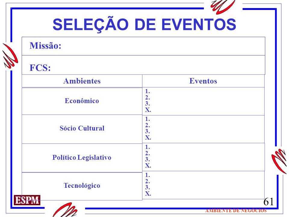 SELEÇÃO DE EVENTOS Missão: FCS: Ambientes Eventos Econômico