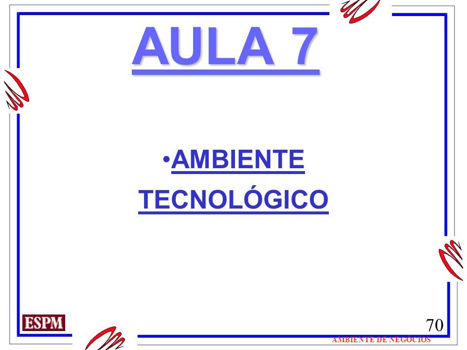 AULA 7 AMBIENTE TECNOLÓGICO