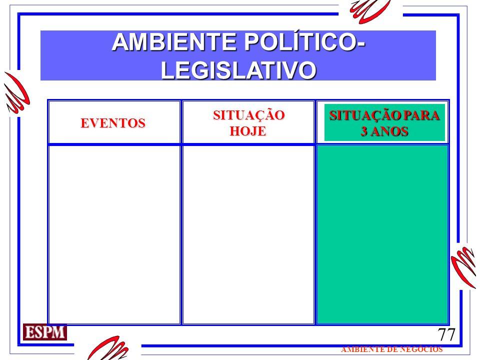 AMBIENTE POLÍTICO-LEGISLATIVO