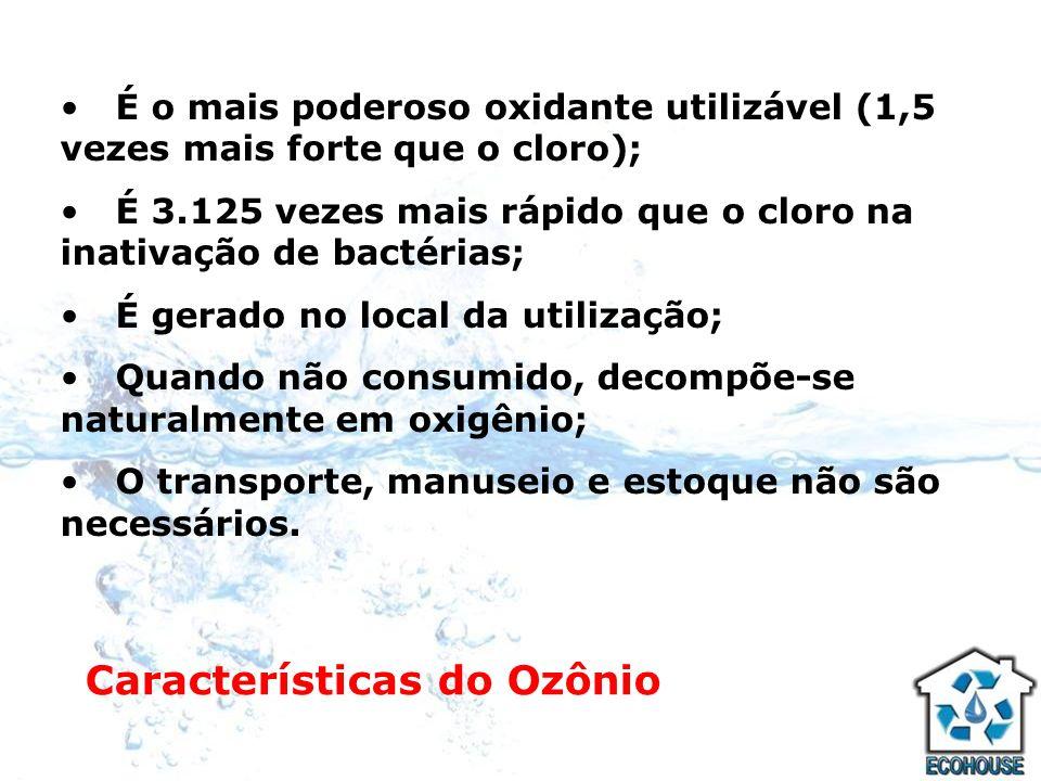 Características do Ozônio