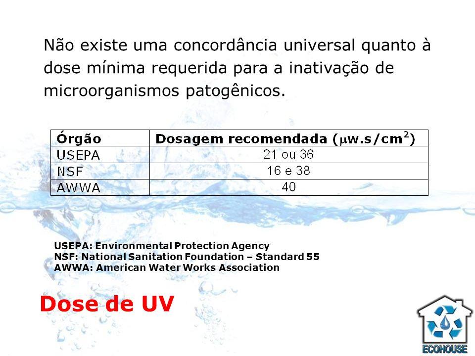 Dose de UV Não existe uma concordância universal quanto à