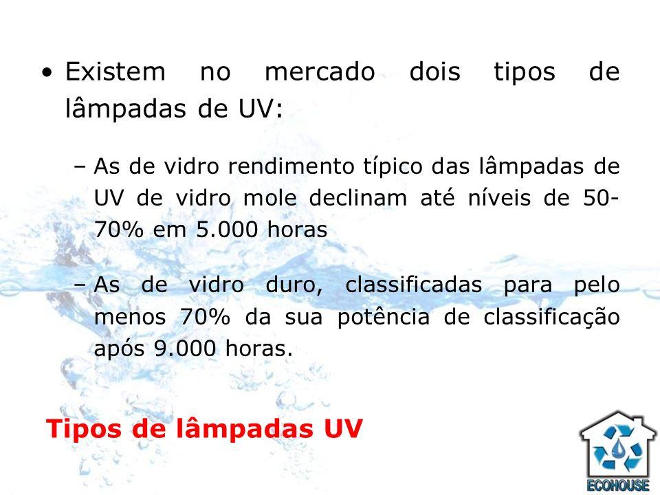 Existem no mercado dois tipos de lâmpadas de UV: