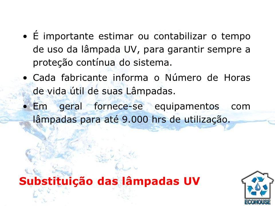 Substituição das lâmpadas UV