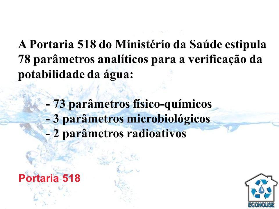 - 73 parâmetros físico-químicos - 3 parâmetros microbiológicos