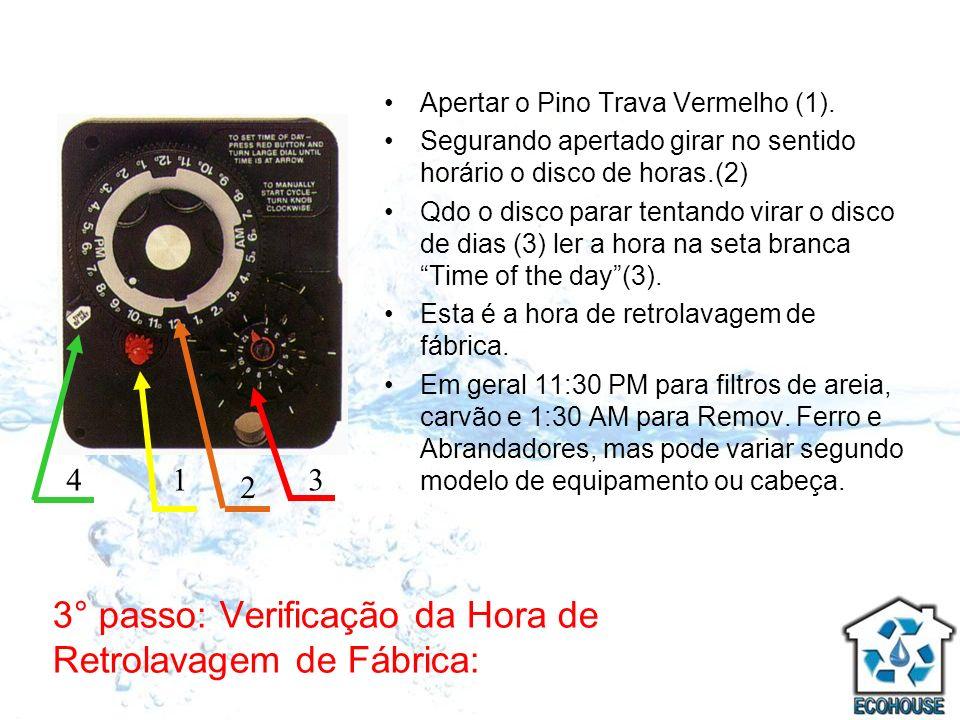 3° passo: Verificação da Hora de Retrolavagem de Fábrica: