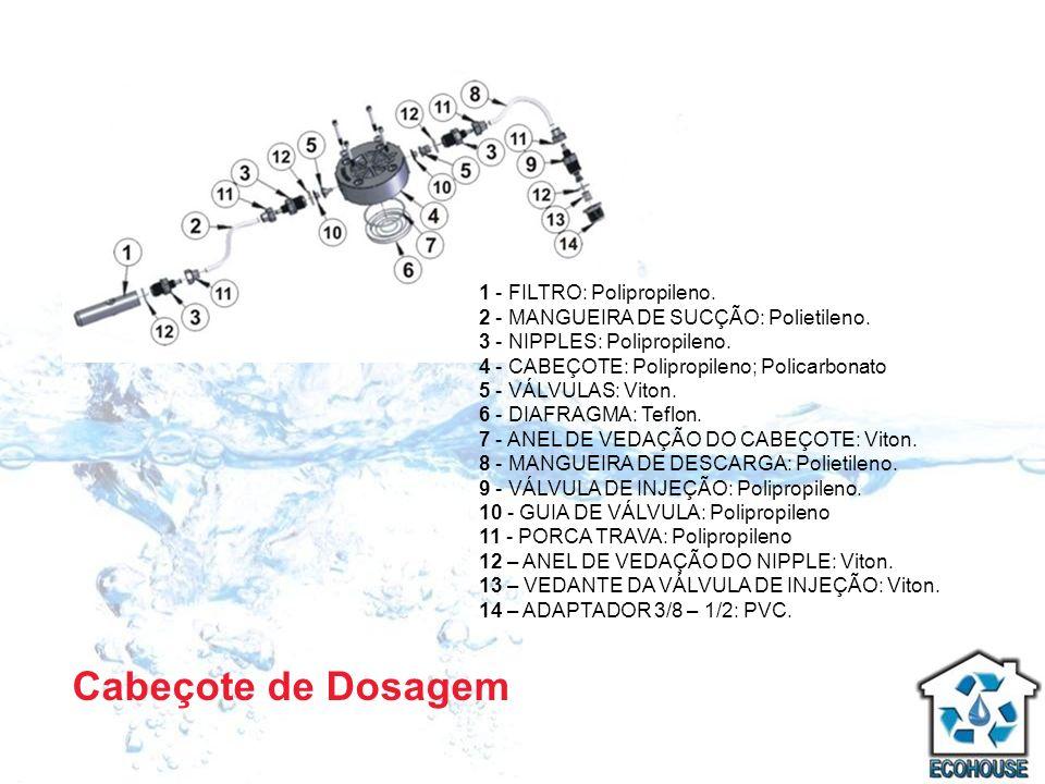 1 - FILTRO: Polipropileno. 2 - MANGUEIRA DE SUCÇÃO: Polietileno