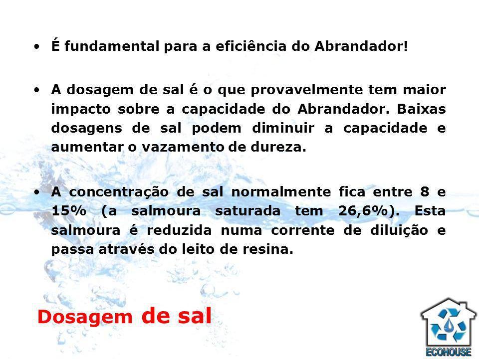 Dosagem de sal É fundamental para a eficiência do Abrandador!