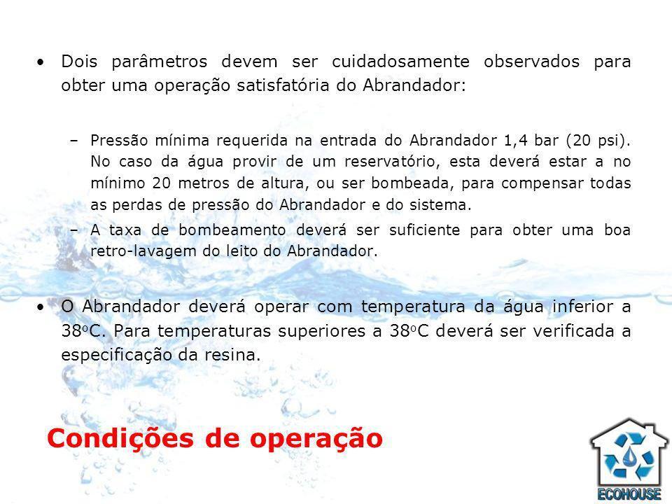 Dois parâmetros devem ser cuidadosamente observados para obter uma operação satisfatória do Abrandador: