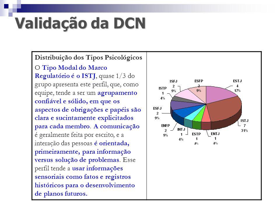 Validação da DCN Distribuição dos Tipos Psicológicos