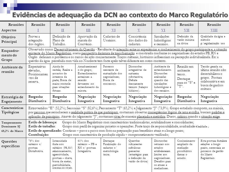 Evidências de adequação da DCN ao contexto do Marco Regulatório