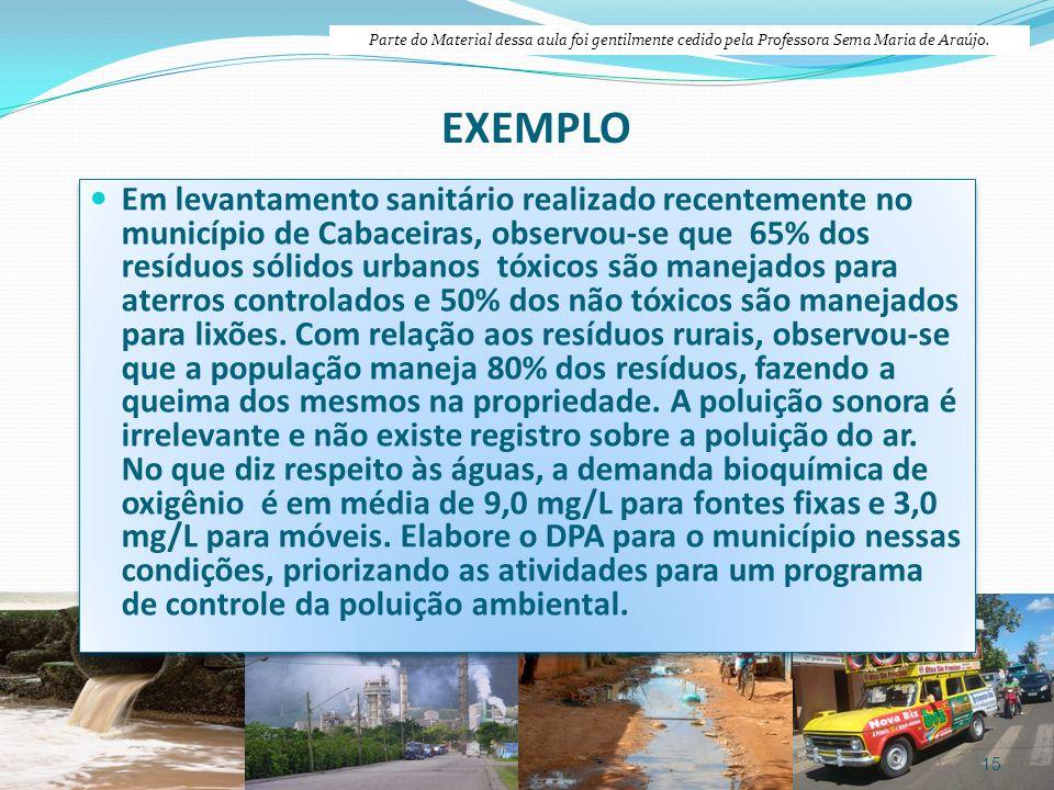 Parte do Material dessa aula foi gentilmente cedido pela Professora Sema Maria de Araújo.