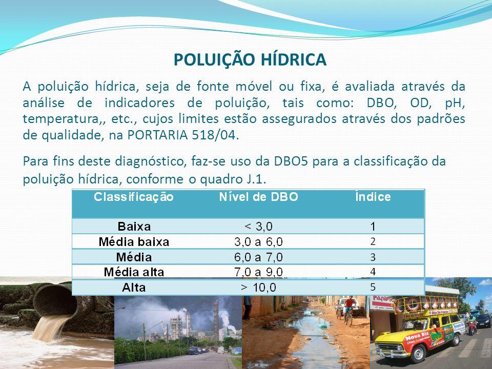 POLUIÇÃO HÍDRICA