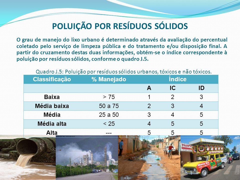 POLUIÇÃO POR RESÍDUOS SÓLIDOS