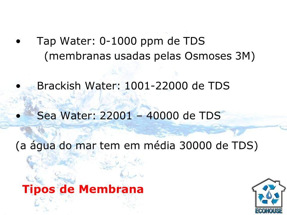 Tipos de Membrana Tap Water: 0-1000 ppm de TDS