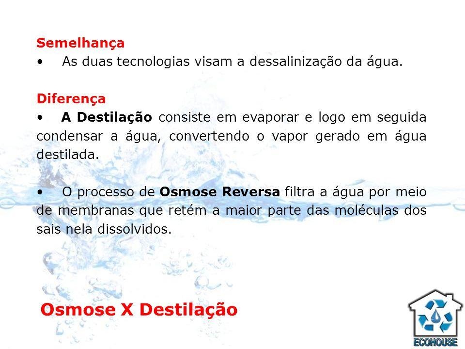 Osmose X Destilação Semelhança